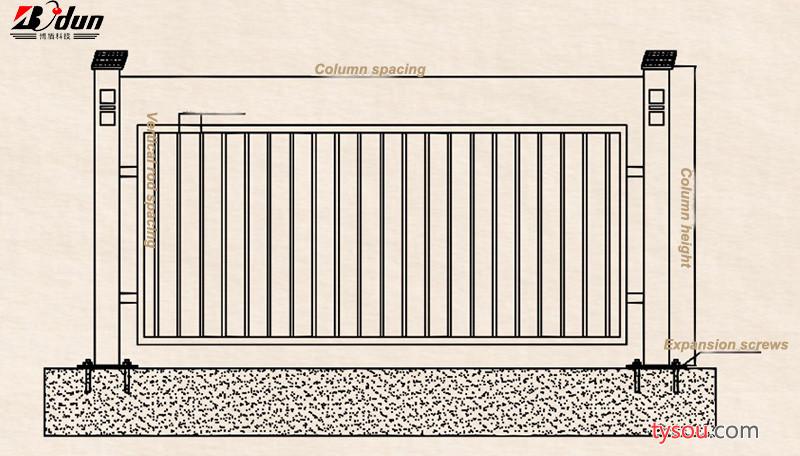 博盾 锌钢护栏